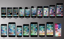 Picture for category All Apple Model and Accessories